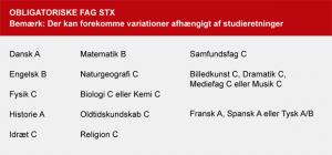Obligatoriske fag for STX